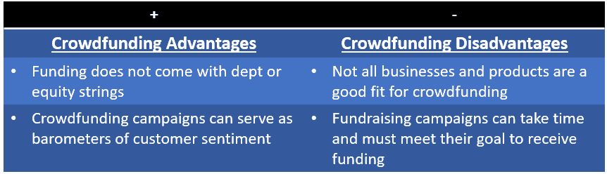 finance-your-business-crowdfunding