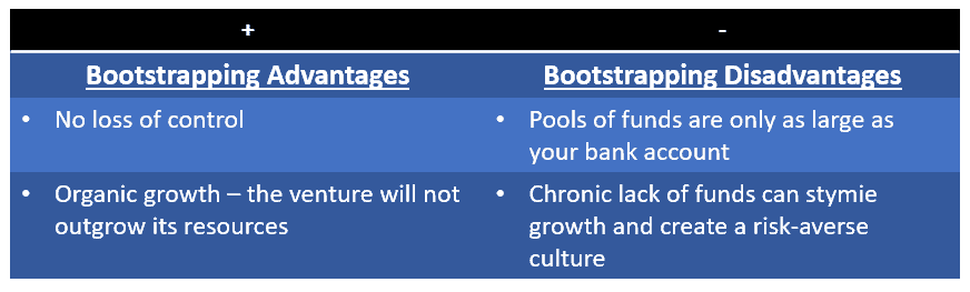 finance-a-business-bootstrapping